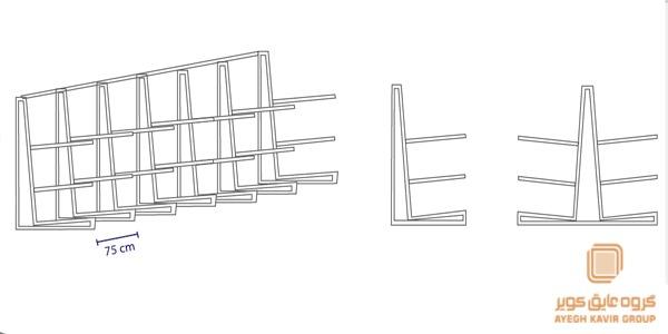 الزامات فنی ویستابست - فضای تولید