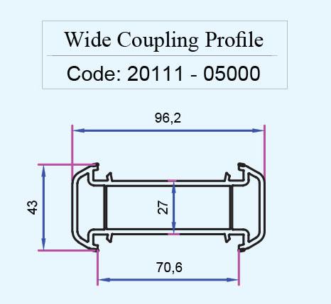 پروفیل coupling